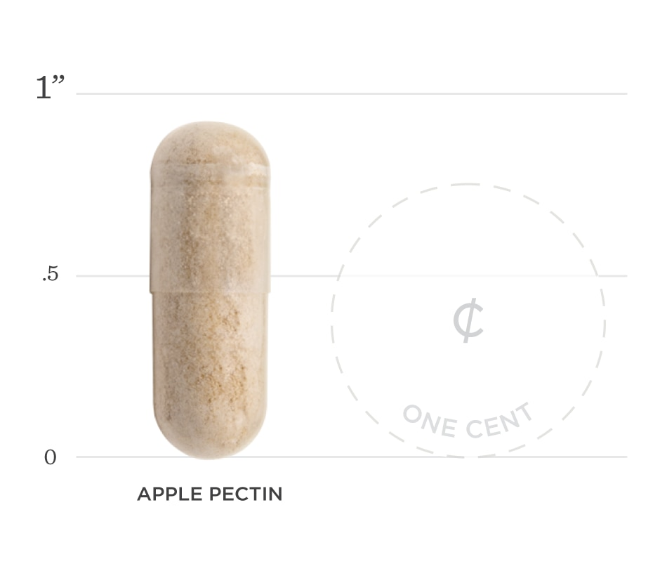 Apple Pectin Graph