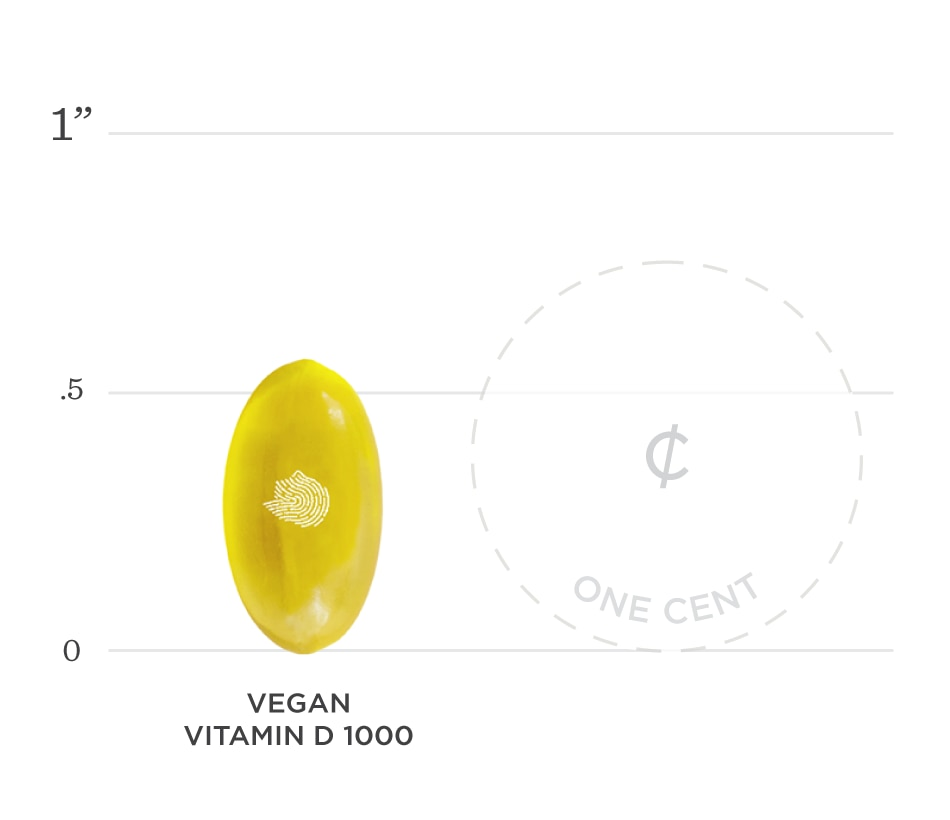 Vitamin D - Vegan - 1000IU Graph