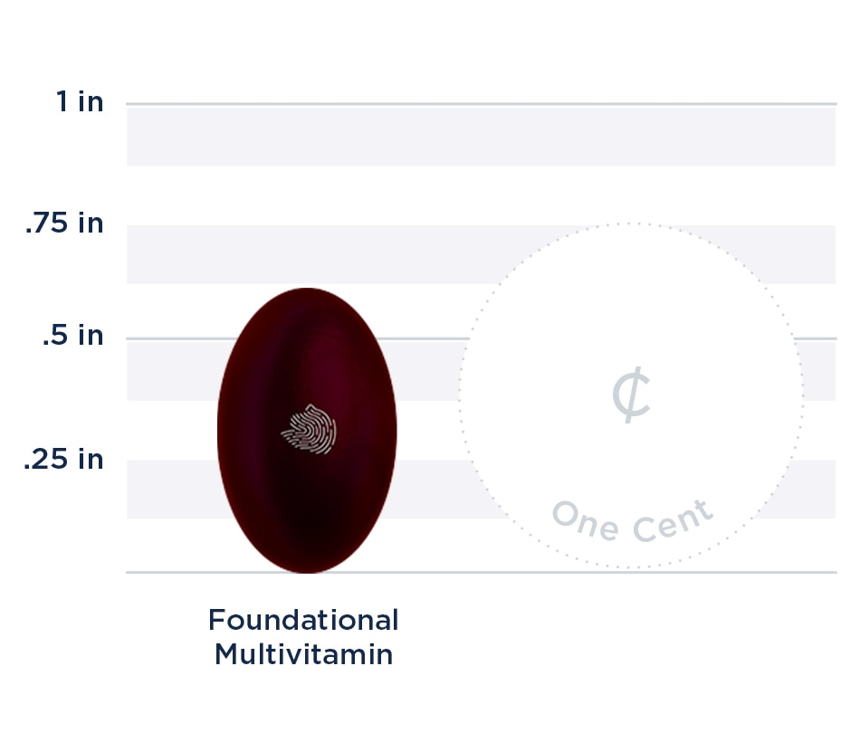 Foundational Multivitamin Graph