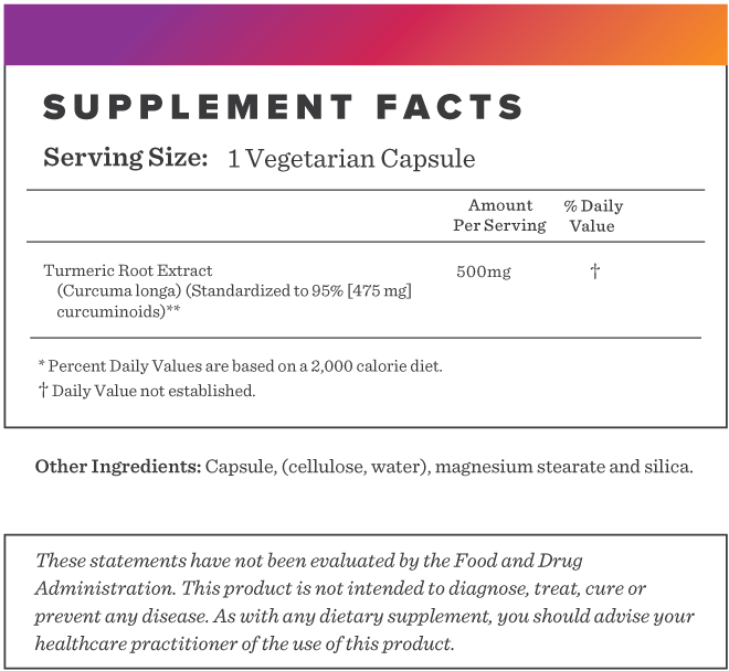 Turmeric Supplement-FACTS