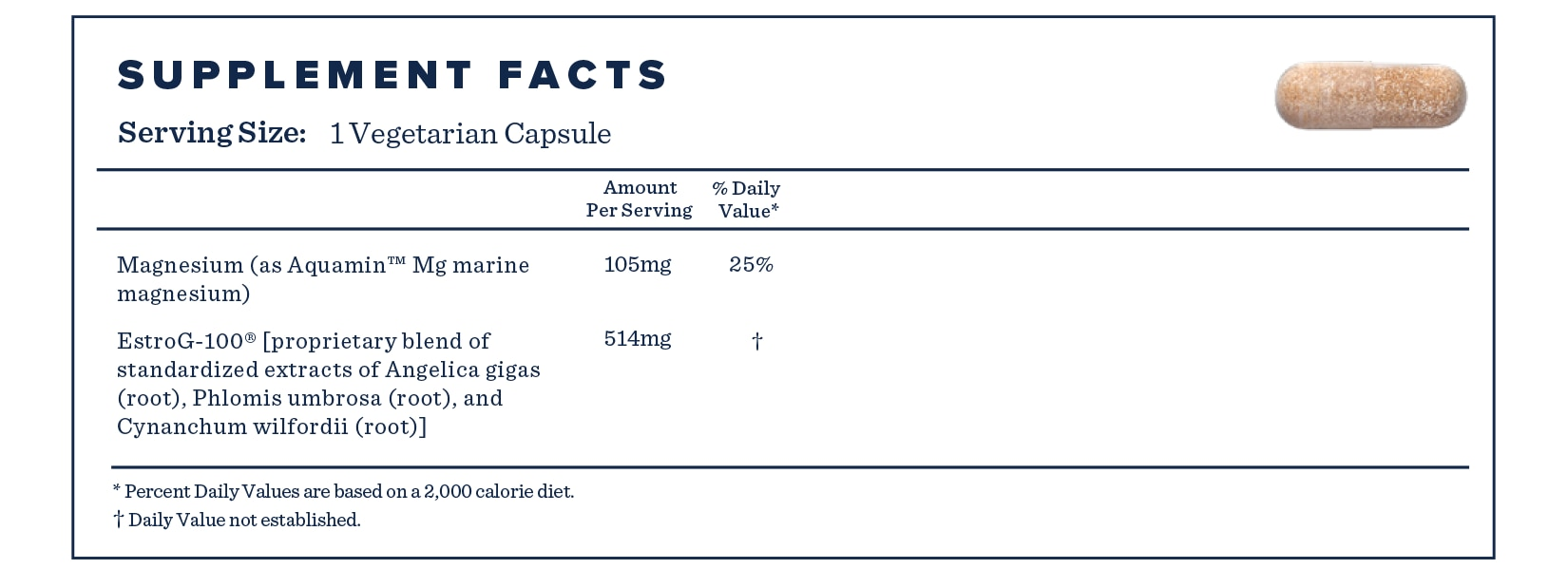 Supplement Facts for Menopause Support