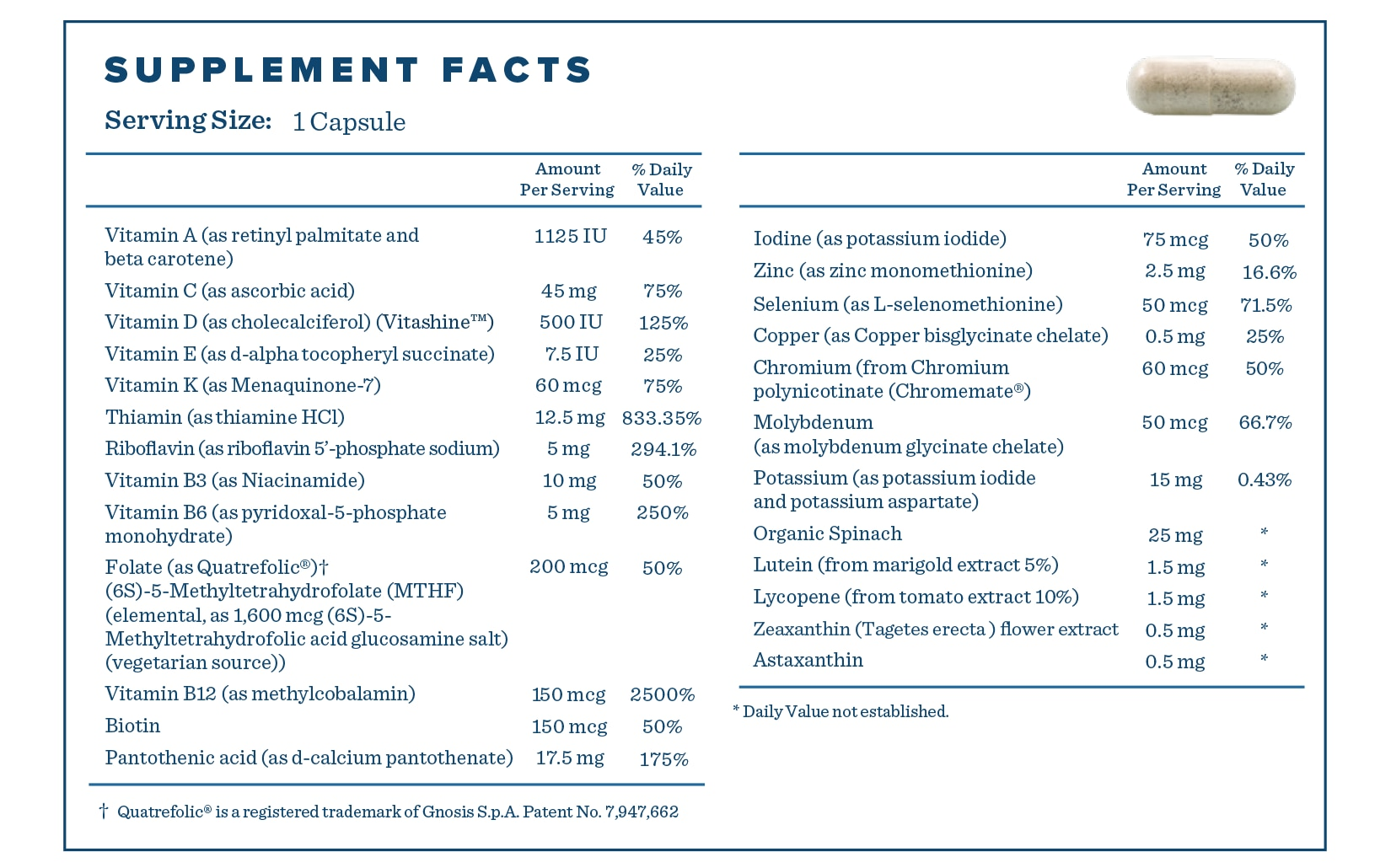 Supplement Facts for Foundational Multi