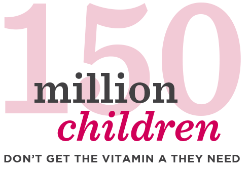 150 million children don't get the vitamin A they need